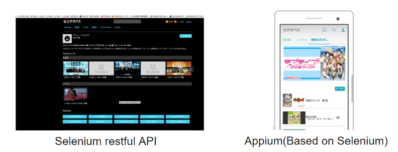 測試網站、手機(Android、ios)